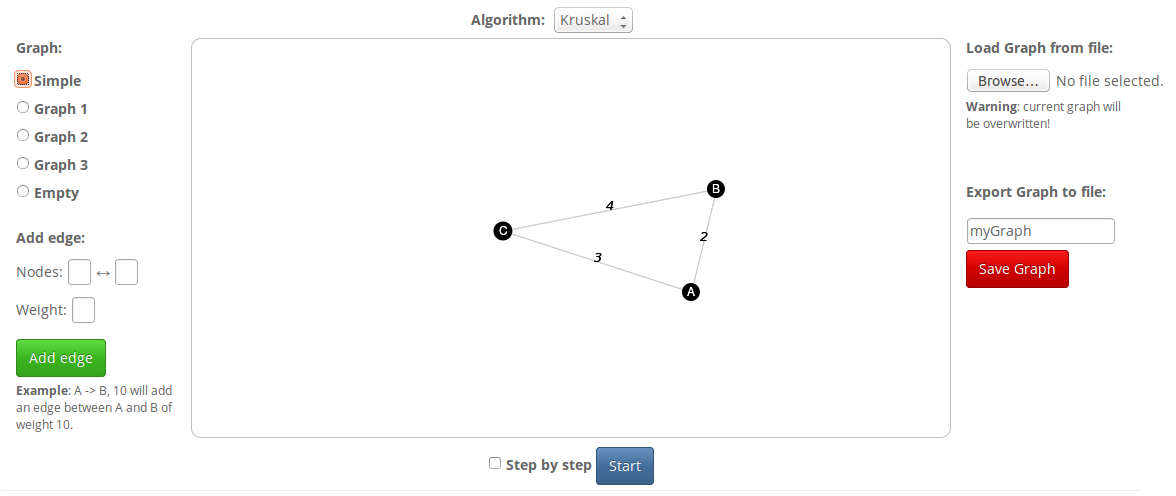 Minimum Spanning Tree Algorithm Demo