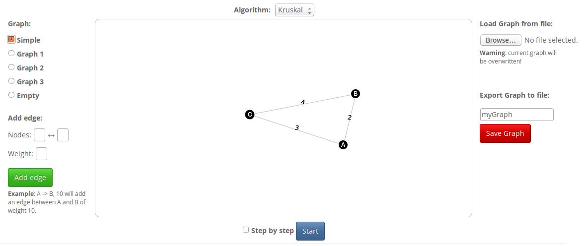 Minimum Spanning Tree Algorithm Demo